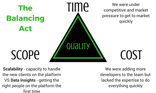 Balancing Priorities as a Product Manager